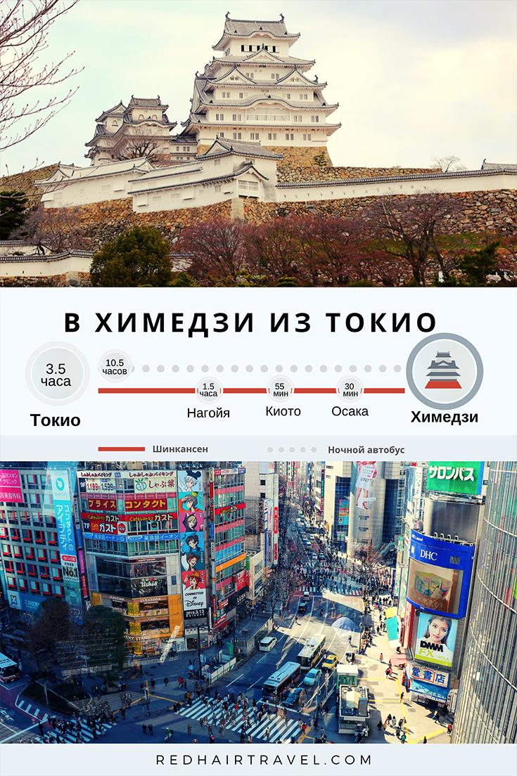 как добраться из Токио в Химедзи